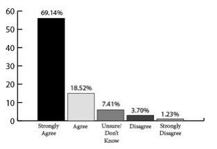 Nazarene beliefs on homosexuality statistics
